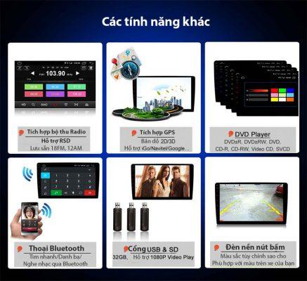 cac chuc nang kh%C3%A1c c500 phuongdongauto com 437x400 DVD Android theo xe HONDA CITY – Trải nghiệm DVD C500+