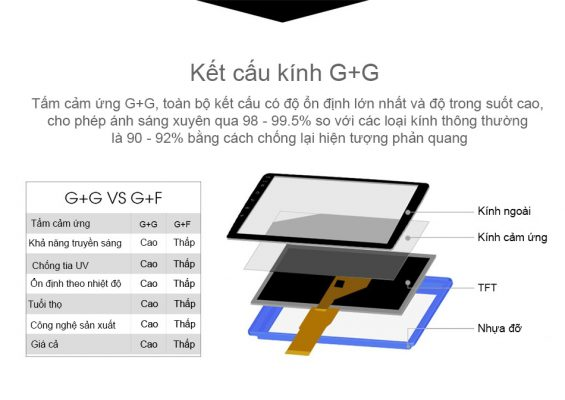 cau hinh mat guong phuongdongauto com 565x400 DVD Android theo xe HONDA CITY – Trải nghiệm DVD C500+