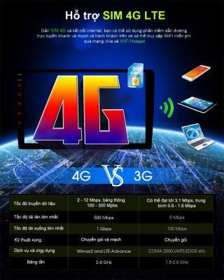 ho tro sim 4g c500 phuongdongauto com 320x400 DVD Android theo xe HONDA CITY – Trải nghiệm DVD C500+