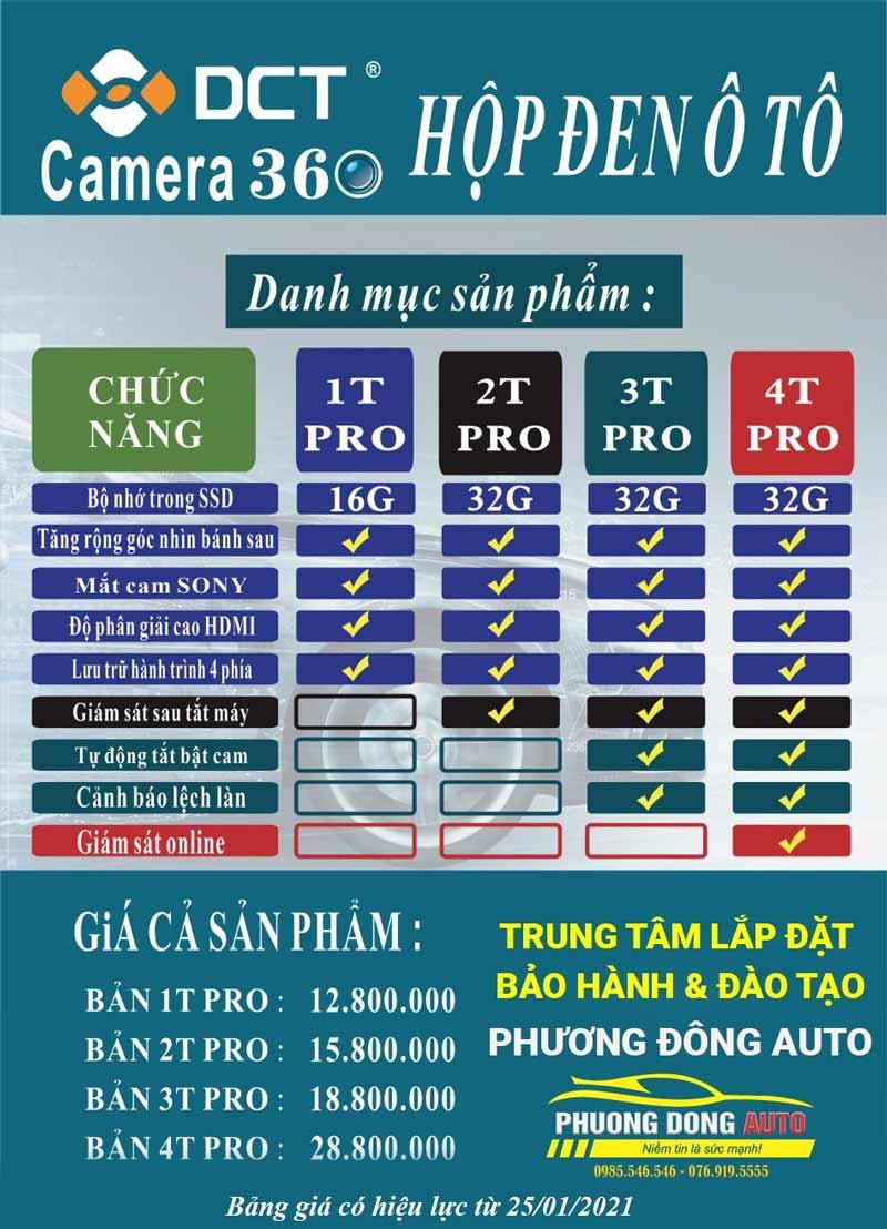 Bảng báo giá Camera 360 DCT ô tô mới nhất 2020-2021