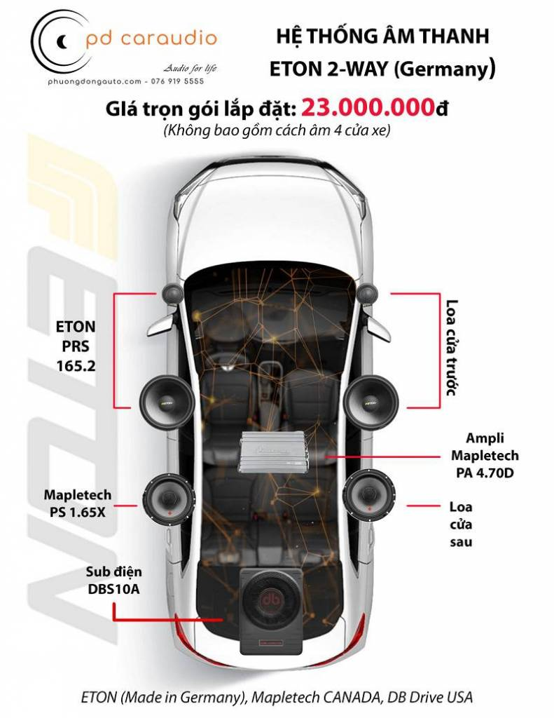 Các gói nâng cấp âm thanh ô tô cơ bản